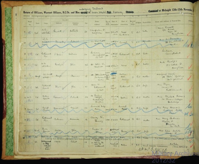 JohnFlynn.1922.IrishArmyCensus.